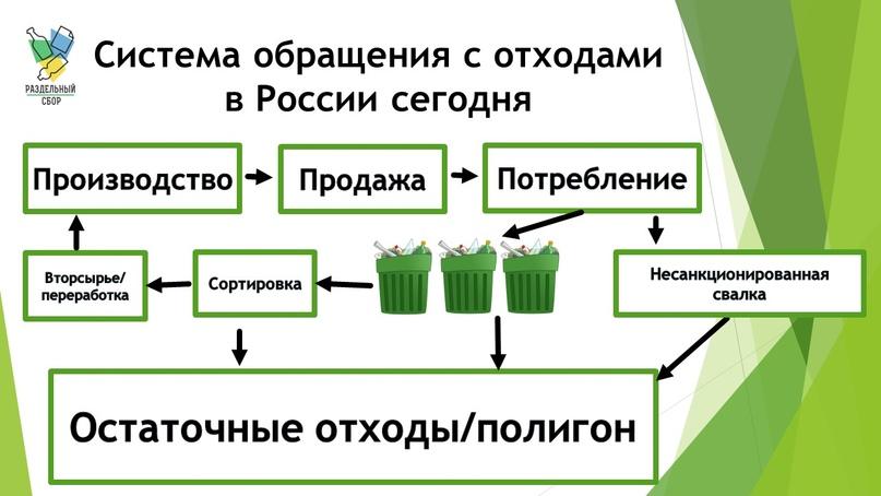 РОП в России: как ответственность производителя перекладывается на потребителя, изображение №1