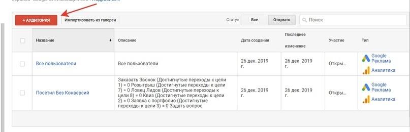Настройка Google Ads. Установка И Настройка Google Analytics (Часть 3), изображение №58