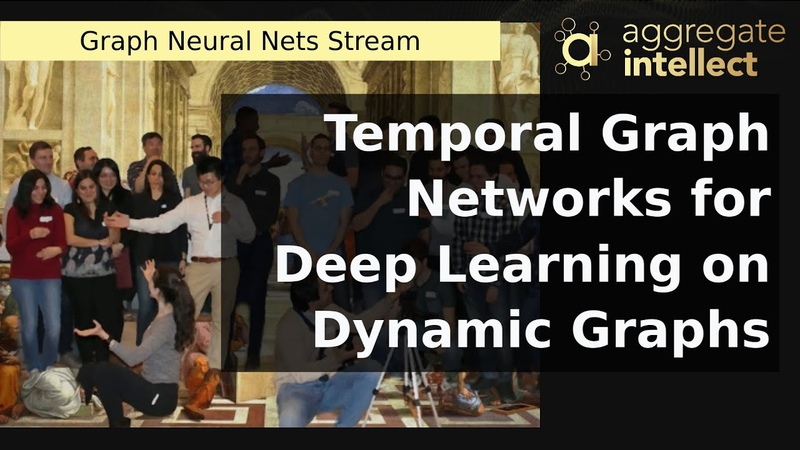 TGN Temporal Graph Networks for Deep Learning on Dynamic Graphs Paper Explained by the Author