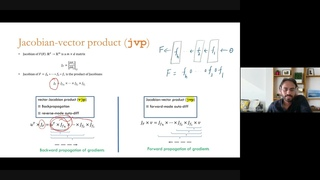 Fast and Memory Efficient Differentially Private-SGD via JL Projections