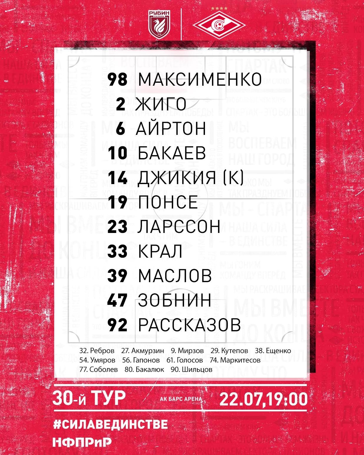 Состав «Спартака» на матч 30-го тура с «Рубином»