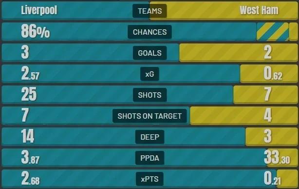 Анализировать xG статистику проще, чем кажется. Разбираемся, где смотреть хайповые футбольные метрики, изображение №7