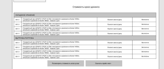 Таблица услуг прототип