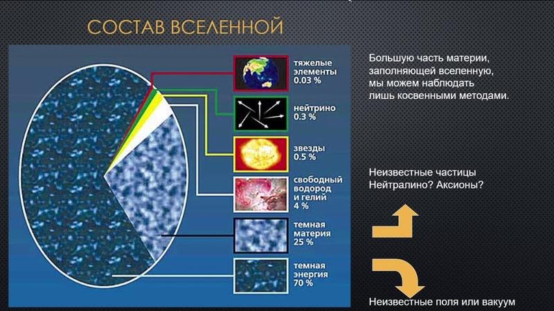 ВШЭ 2020 осенний семестр Майнор астрофизика Лекция 11 Часть 1