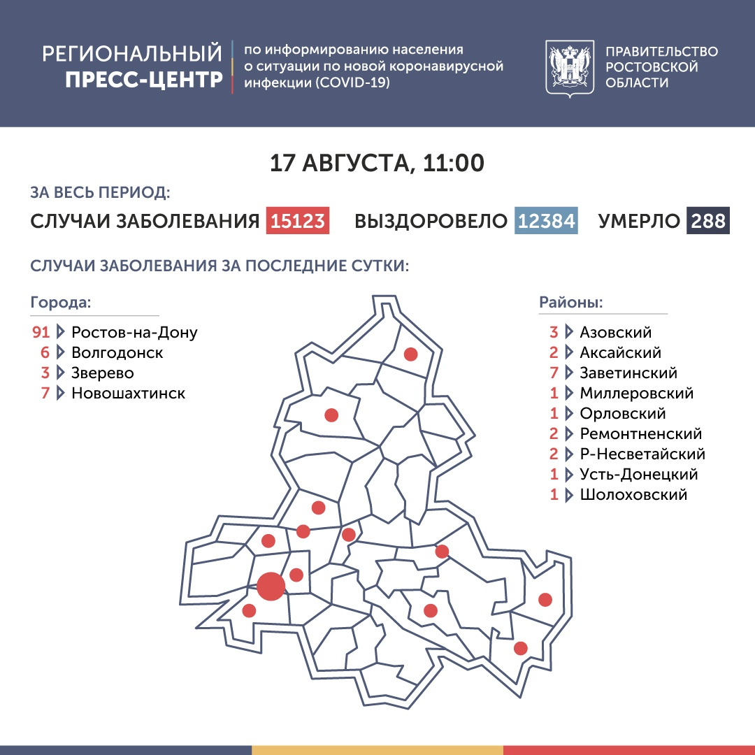 Число инфицированных COVID-19 в Ростовской области превысило 15 тысяч