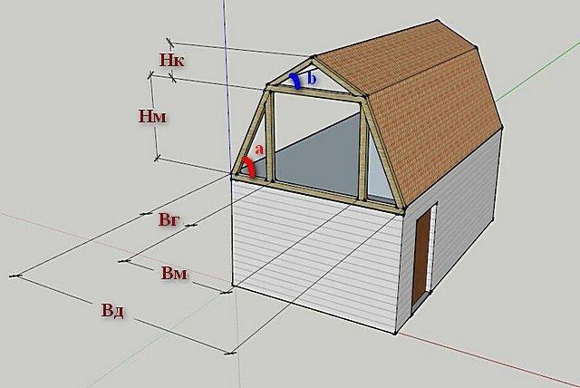 Ломаная крыша: стропильная система, расчет с размерами, изображение №10