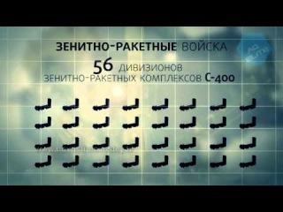 Трепещите враги. Армия России 2013г.