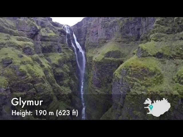 Top 10 Waterfalls of Iceland DJI Phantom 2 and GoPro HERO3