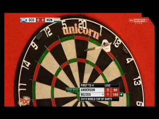 Scotland vs Hungary (PDC World Cup of Darts 2015 / Second Round)