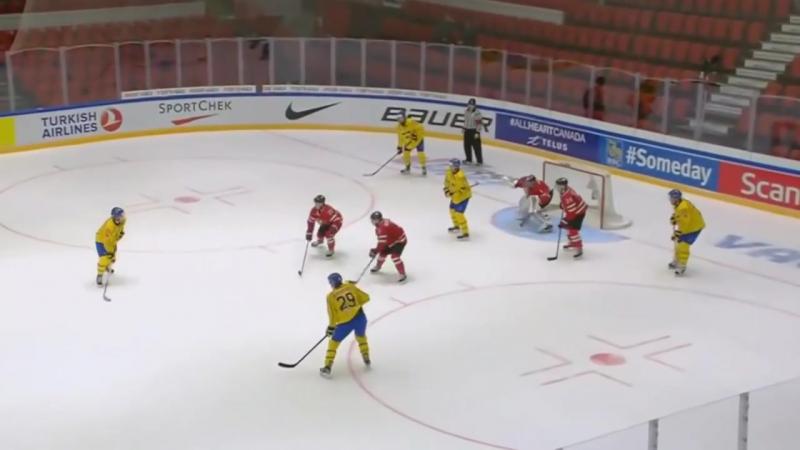 Pre tournament WJC Канада Швеция обзор 23 12 2015