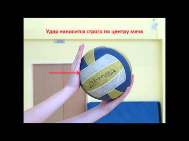 Обучение верхней прямой подаче в волейболе