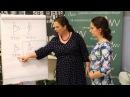 Видеокурс Стань искусным в пении. Урок 2. Дыхание. Часть вторая: поддержка