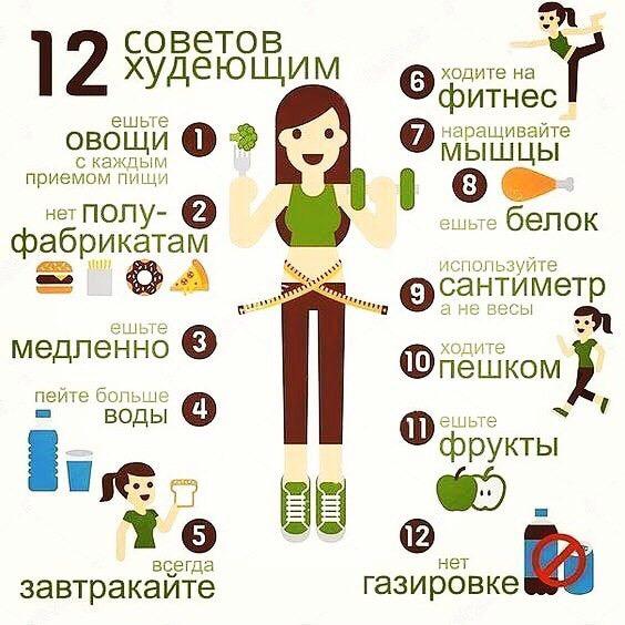 Рекомендации желающих похудеть