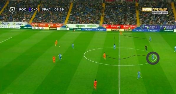 Все те же в тех же позах, только Еременко почему-то бросается в сторону крайнего защитника, Норманн включается по опорному Урала.
