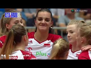 Top 10 Scorers Womens Volleyball Olympic Qualification 2019