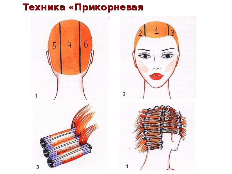 Секреты мастера парикмахера — техники распределения коклюшек при химической завивки волос., изображение №13