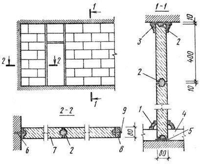 Конструкции стен и перегородок.