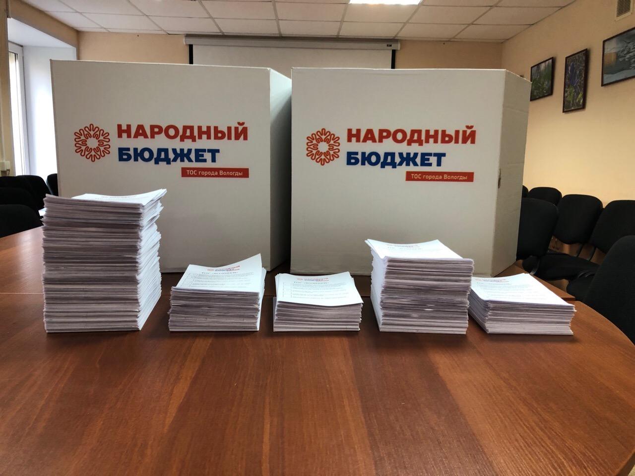 Выбраны инициативы в рамках проекта «Народный бюджет ТОС» в Вологде