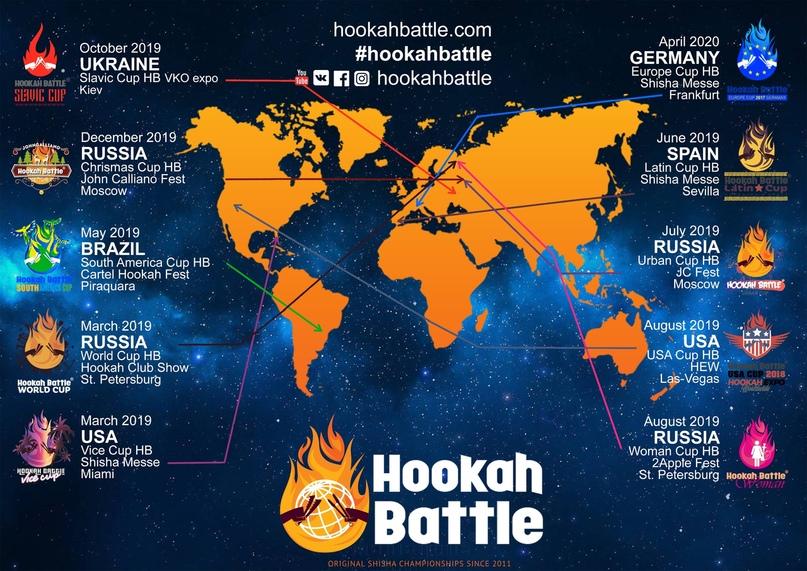 Топовые фото от победителей Hookah Battle в 2019 году, изображение №1