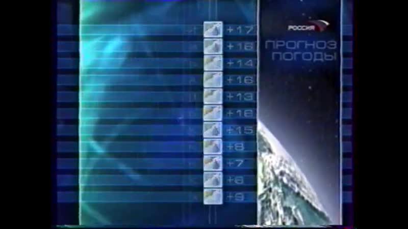 Окончания Вестей заставка Местное время и отрывок заставки программы Вести Москва Россия 2006