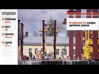 Александр Беглов рассказал о текущей ситуации с коронавирусом в Питере