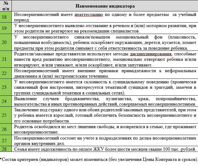 Цифровой ад от ювенальщиков, изображение №5