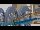 Motor de una locomotora a vapor HD