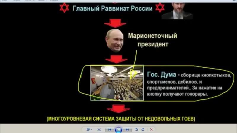 Структура еврейской власти в России еврей Путин и его банда