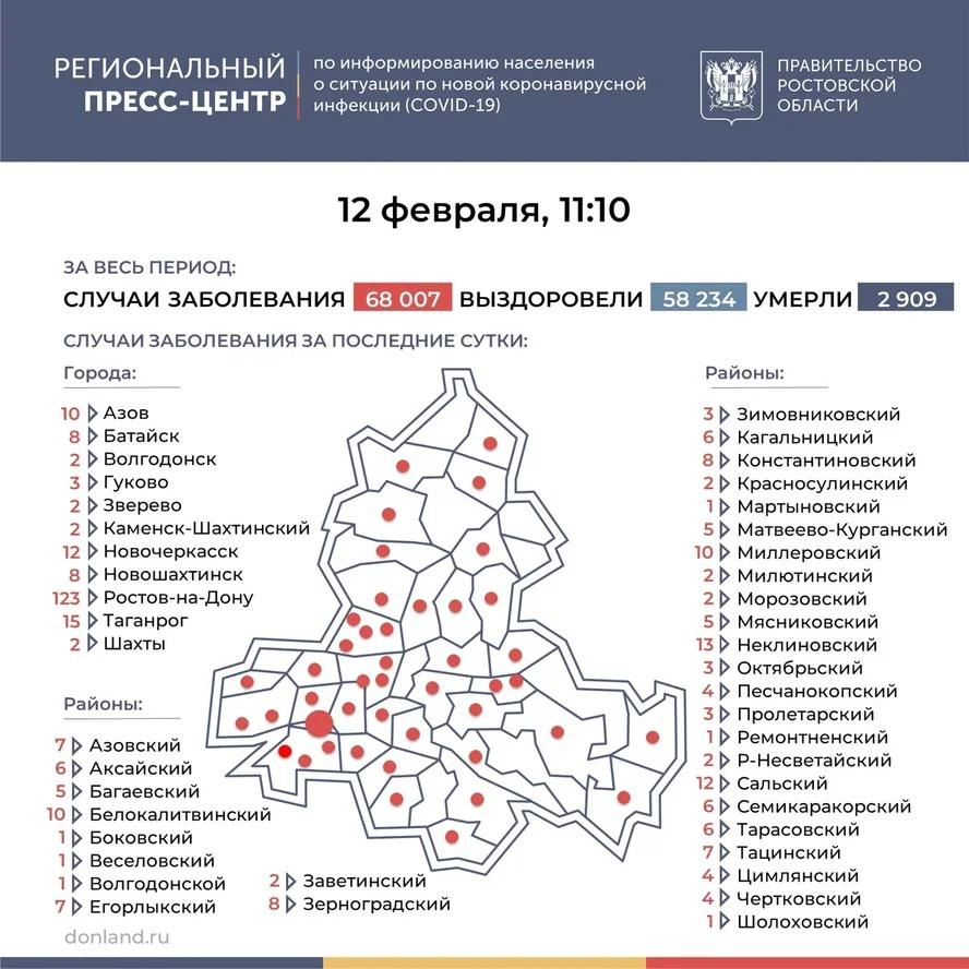 На Дону число инфицированных COVID-19 выросло на 345, в Таганроге 15 новых случаев