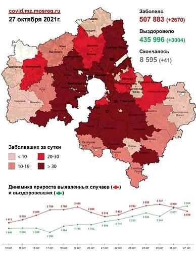⚠ В Зарайске выявлено 45 новых случаев заражения к...