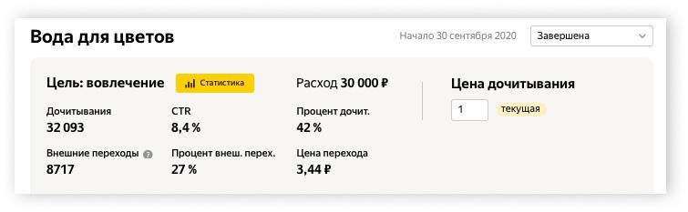203 000 переходов на сайт по 5,41 рубля: как «Барьер» создает новый спрос на свои товары в Дзене, изображение №6
