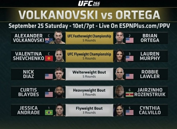 UFC 266 main card revealed featuring two world title fights and return of Nick Diaz