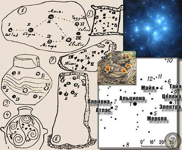 Небесные карты Древней Руси Изображённый на рисунке древнерусский перстень найден во Владимирской области и включён в состав фонда Музея древней цивилизации Академии фундаментальных наук, как